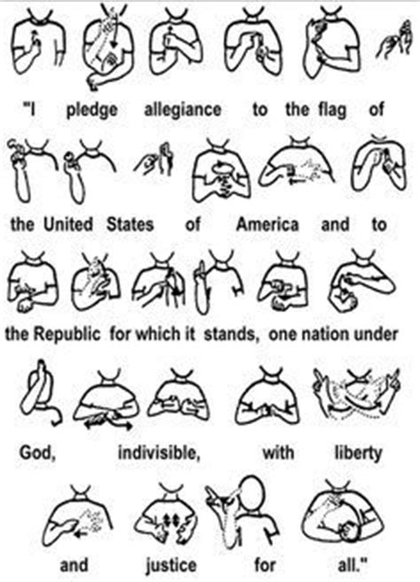 American Sign Language Basic Signs  Find More Signs At Handspeak's Video Dictionary Things