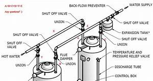 Hot Water Heater Piping Diagram