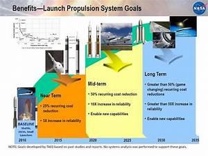 nasa_launch_plan – Parabolic Arc