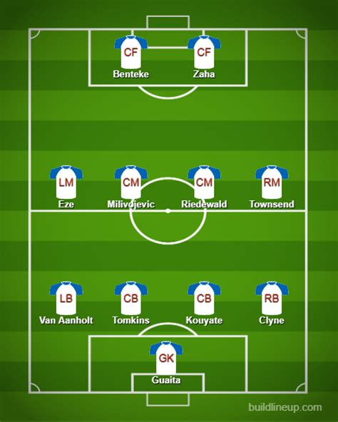 Palace Predicted XI vs Manchester City | FootballFanCast.com