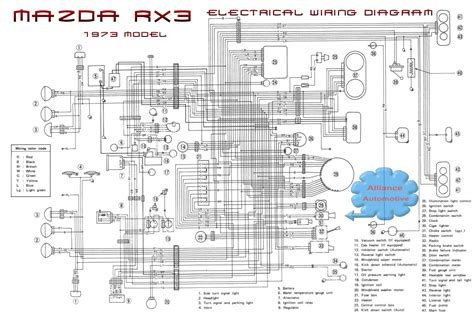How Fix Electrical Problems
