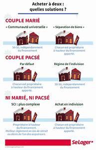 Pacs Régime Des Biens : dossier mari s pacs s concubins comment acheter un ~ Farleysfitness.com Idées de Décoration