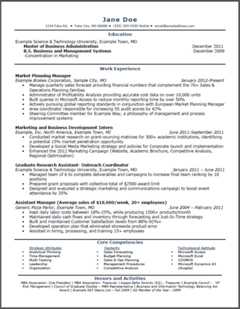Harvard Business School Resume Template Doc by Affordable Price Resume Exle Business School