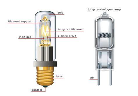 halogen work l bulbs how does a halogen light bulb work