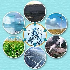 Renewable Energy | Types of Renewable Energy and Resources