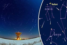 Best Time To View Meteor Shower Tonight by When Is The Best Time To See The Geminid Meteor Shower