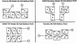 Ezgo Marathon 36 Volt Wiring Diagram