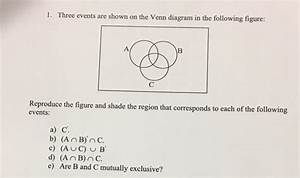 Solved  1  Three Events Are Shown On The Venn Diagram In T