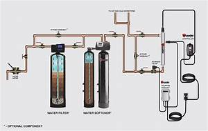 16 Best Kinetico Water Softener Parts Diagram