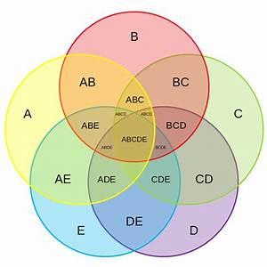 Syllogism Tricks Using Venn Diagrams Pdf Saskatchewan