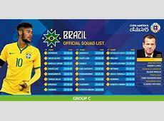 Brazil squad for Copa America 2015 FootyRoom