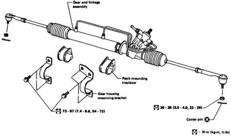 repair guides steering tie rod ends autozonecom