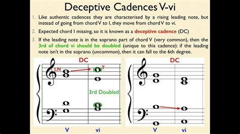 Pass grade 5 theory provides a comprehensive introduction to music theory which is accessible to students of all ages from 9 upwards. Lesson 4 Advanced Music Theory Cadences & Pre-Dominants Part 1 - YouTube