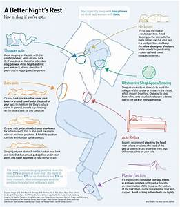 Find the perfect sleep position best infographics for Back pain and sleeping positions