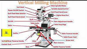 Vertical Milling Machine Parts In Hindi Basic