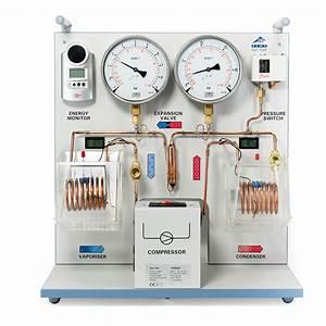 Experiment  Heat Pumps  Basic Equipment  115 V  50  60 Hz