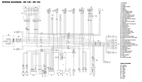 Yamaha Cygnu Wiring Diagram by Wiring Diagram Scooter Shack Scooter Forum