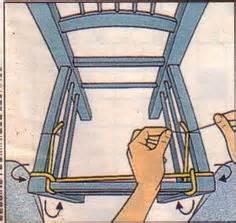 rempaillage de chaise technique du rempaillage avec des bandes de tissu