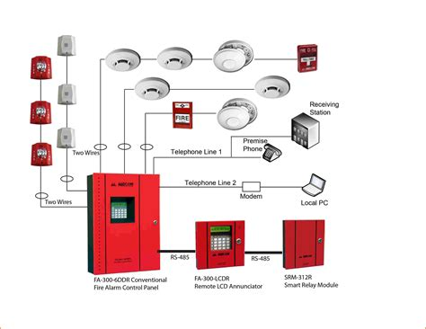 ul listed alarm system supplier company price bangladesh service provider bd smoke