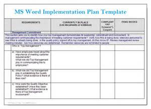 Simple Term Sheet Template Project Implementation Schedule For Business Plan Resume Writing Services And Singapore