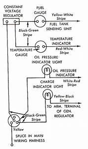 1960 Thunderbird Dash Wiring Diagram : 1960 1965 ford falcon instrument gauges falcon parts ~ A.2002-acura-tl-radio.info Haus und Dekorationen