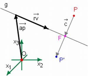 Richtungsvektor Berechnen : spiegele einen punkt an einer geraden ~ Themetempest.com Abrechnung