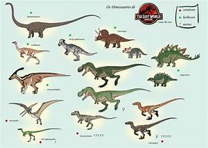 The Lost World - JP Dinosaurs by Camila Alli Chair, Iguana ...
