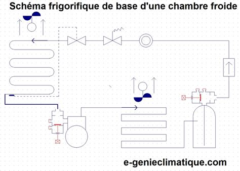 chambre froide location refrigeration refrigeration circuit