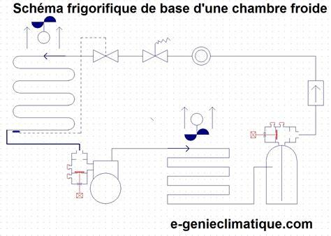 location chambre frigorifique refrigeration refrigeration circuit