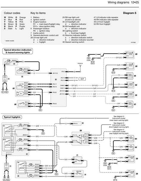 Wiring Diagram 2002 Jaguar X Type by X Type Haynes Manuals