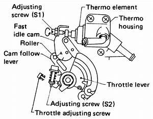 89 Nissan 300zx Wiring Diagram  Nissan  Auto Wiring Diagram