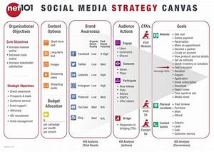 the net101 social media strategy template net101 With nonprofit social media strategy template