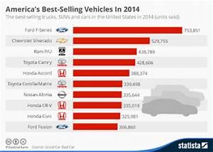Car manufacturerslargest car companies by sales 2014