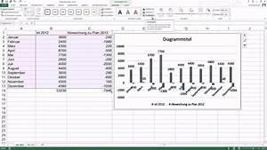 Excel 2013 Diagramm Erstellen