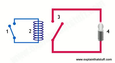 How Relays Work Explain That Stuff