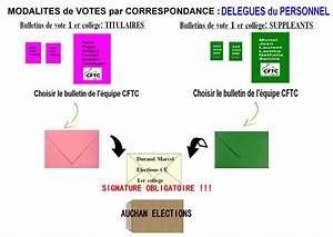 KIT De VOTE Par CORRESPONDANCE Explications AUCHAN CFTC