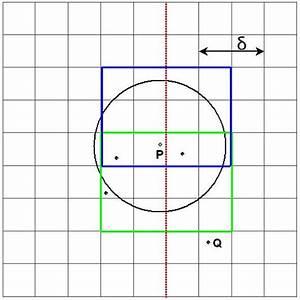 Distanzen Berechnen : dichtestes punktpaar wikipedia ~ Themetempest.com Abrechnung