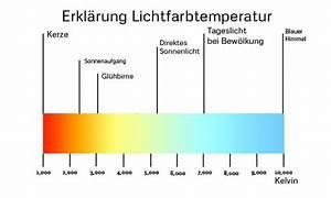 Kelvin Licht Tabelle : lichtfarbe kelvin led led len im vergleich zu gl 252 hbirnen farbe kelvin und lichtfarben der ~ Orissabook.com Haus und Dekorationen
