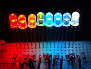 what is an led all about leds adafruit learning system