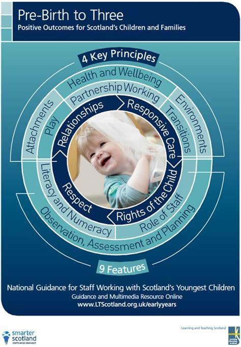 pre birth   find scotlands national guidance