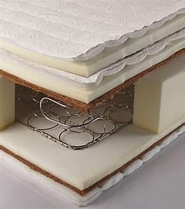 Matratze Zu Weich : matratze zu weich kann ein topper abhilfe schaffen ~ Buech-reservation.com Haus und Dekorationen