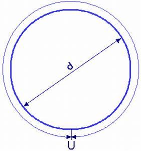 Durchmesser Berechnen Aus Umfang : kreis mit durchmesser und umfang ~ Themetempest.com Abrechnung