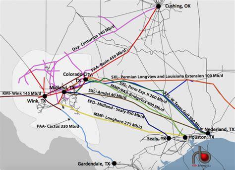Hot Legs! Permian Crude Oil Shuttle Pipelines & Gathering ...