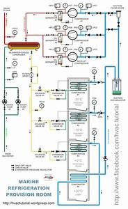 Refrigeration Provision Piping Diagram