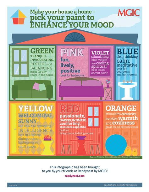 paint colors and moods infographic readynest