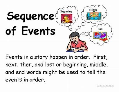 Sequencing Events Story Sequence Words Grade Signal