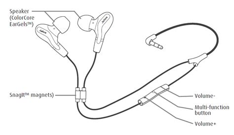 Magnificent Phone Headset Wiring Diagram Mold - Schematic Diagram ...