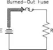 Circuit Faults