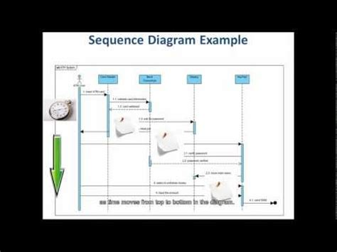 steps  draw  sequence diagram youtube