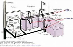 Plumbing Diagram For A Remodel